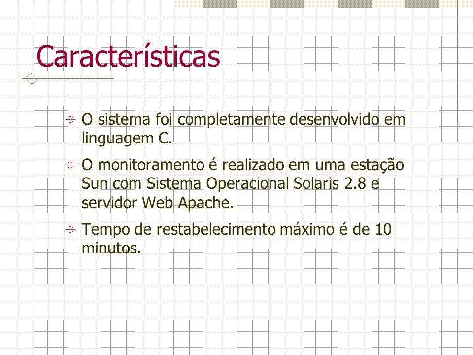 Características O sistema foi completamente desenvolvido em linguagem C.