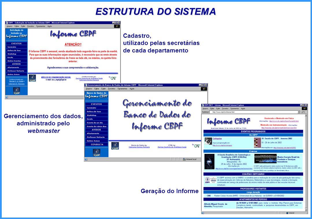 Gerenciamento dos dados, administrado pelo webmaster