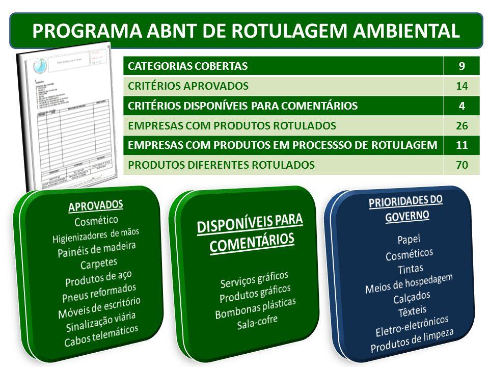 PROGRAMA ABNT DE ROTULAGEM AMBIENTAL