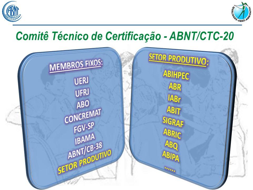 Comitê Técnico de Certificação - ABNT/CTC-20
