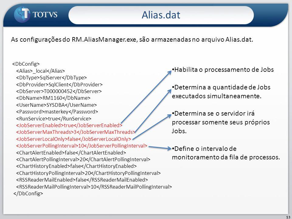 Alias.dat As configurações do RM.AliasManager.exe, são armazenadas no arquivo Alias.dat. <DbConfig>