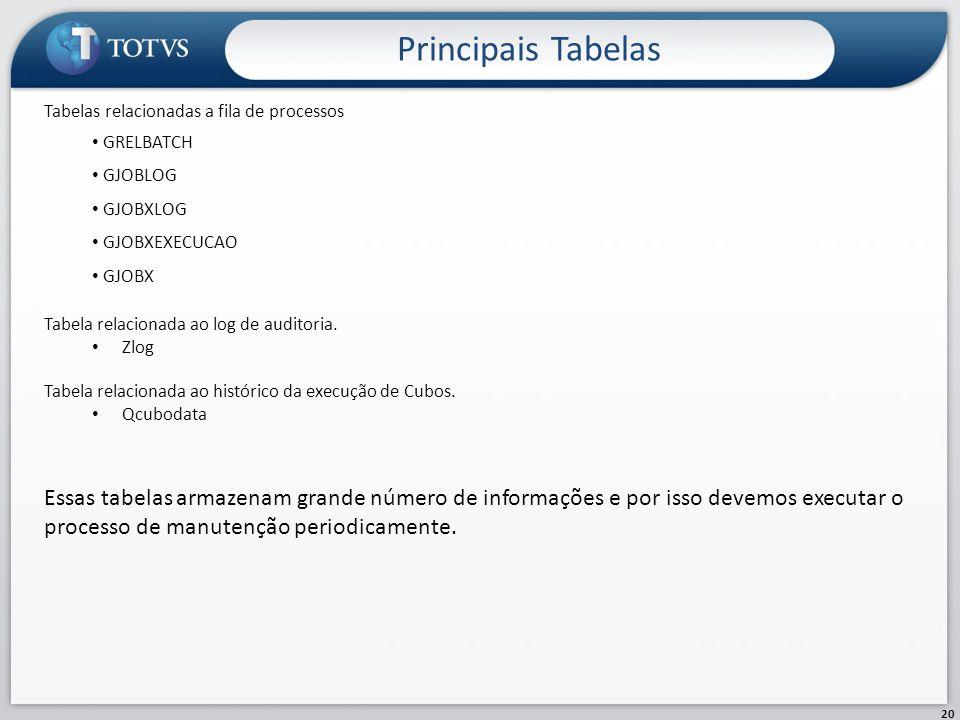 Principais Tabelas Tabelas relacionadas a fila de processos. GRELBATCH. GJOBLOG. GJOBXLOG. GJOBXEXECUCAO.
