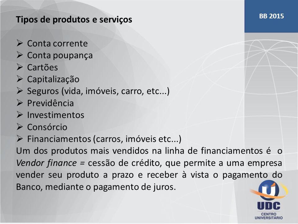 Tipos de produtos e serviços Conta corrente Conta poupança Cartões