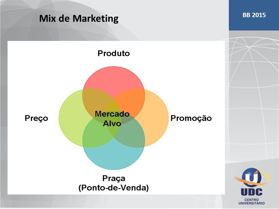 BB 2015 Mix de Marketing MiMi