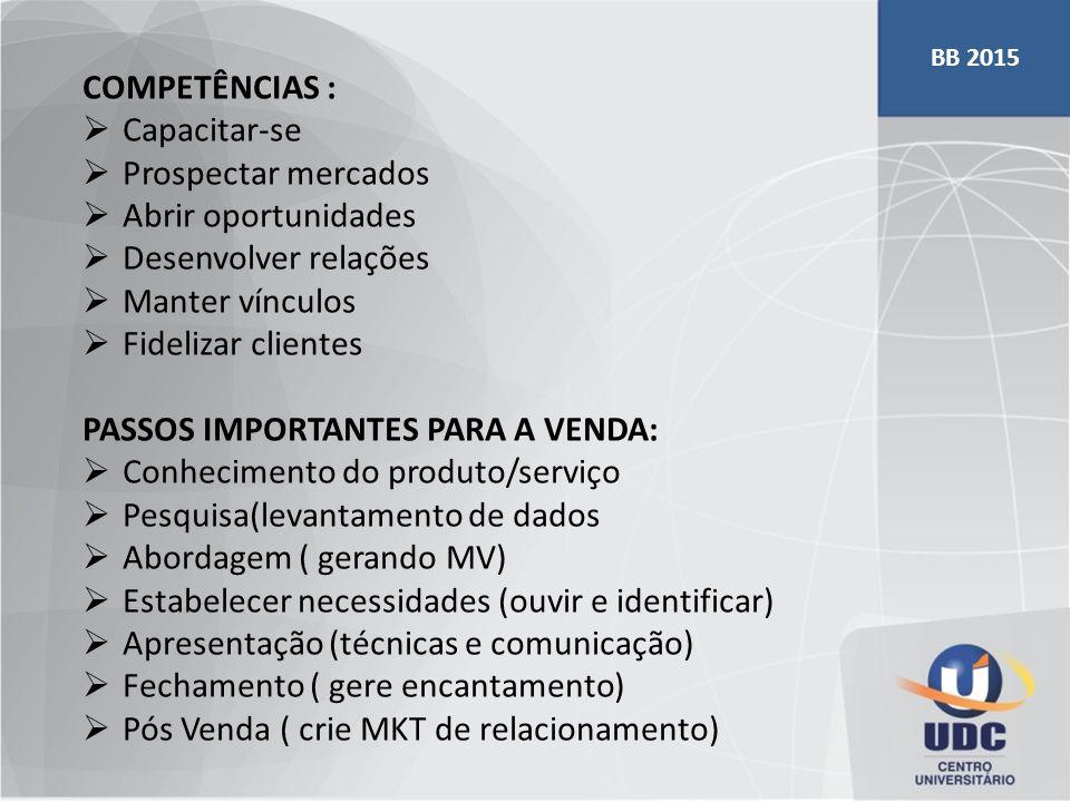 PASSOS IMPORTANTES PARA A VENDA: Conhecimento do produto/serviço
