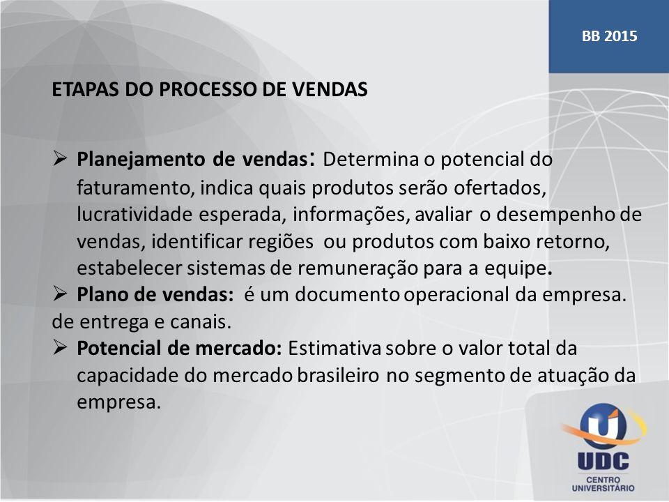 ETAPAS DO PROCESSO DE VENDAS