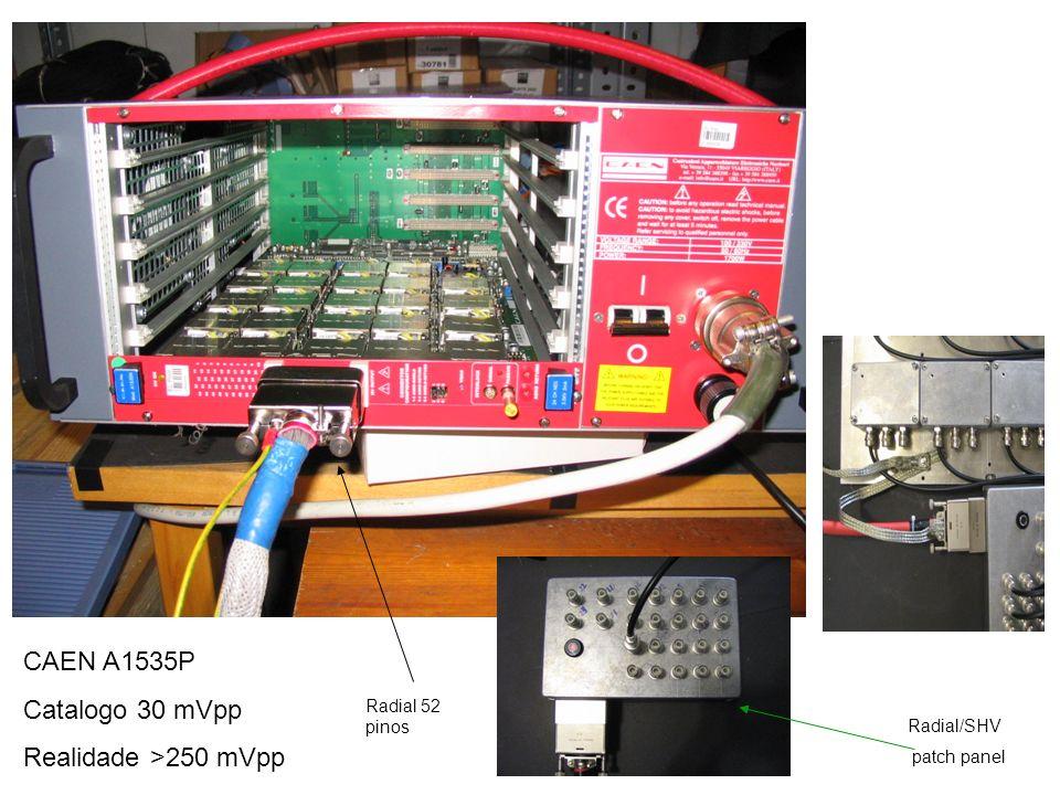 CAEN A1535P Catalogo 30 mVpp Realidade >250 mVpp Radial 52 pinos