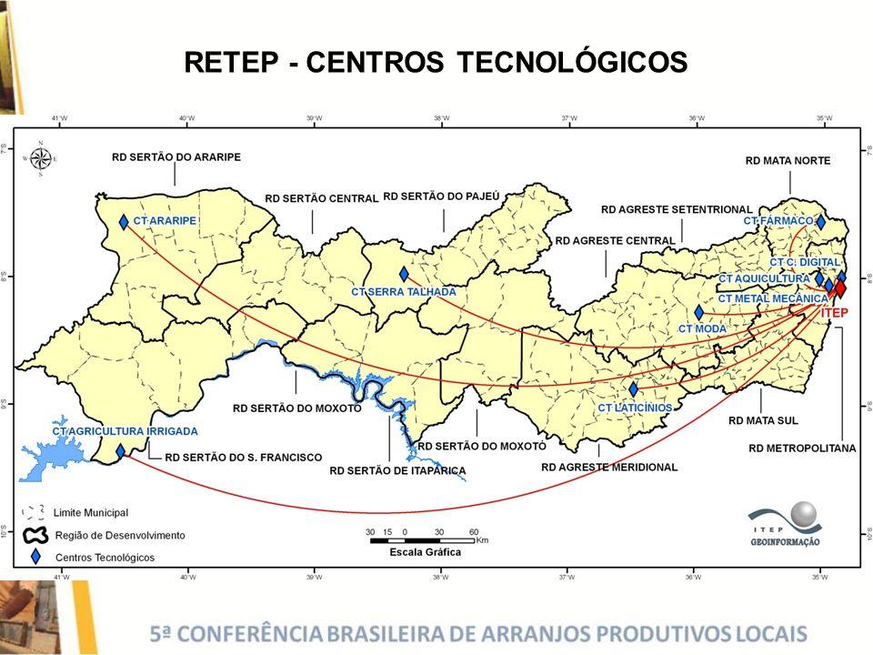 RETEP - CENTROS TECNOLÓGICOS