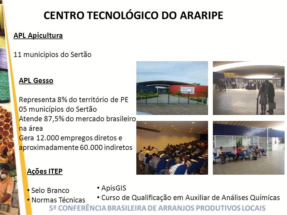 CENTRO TECNOLÓGICO DO ARARIPE