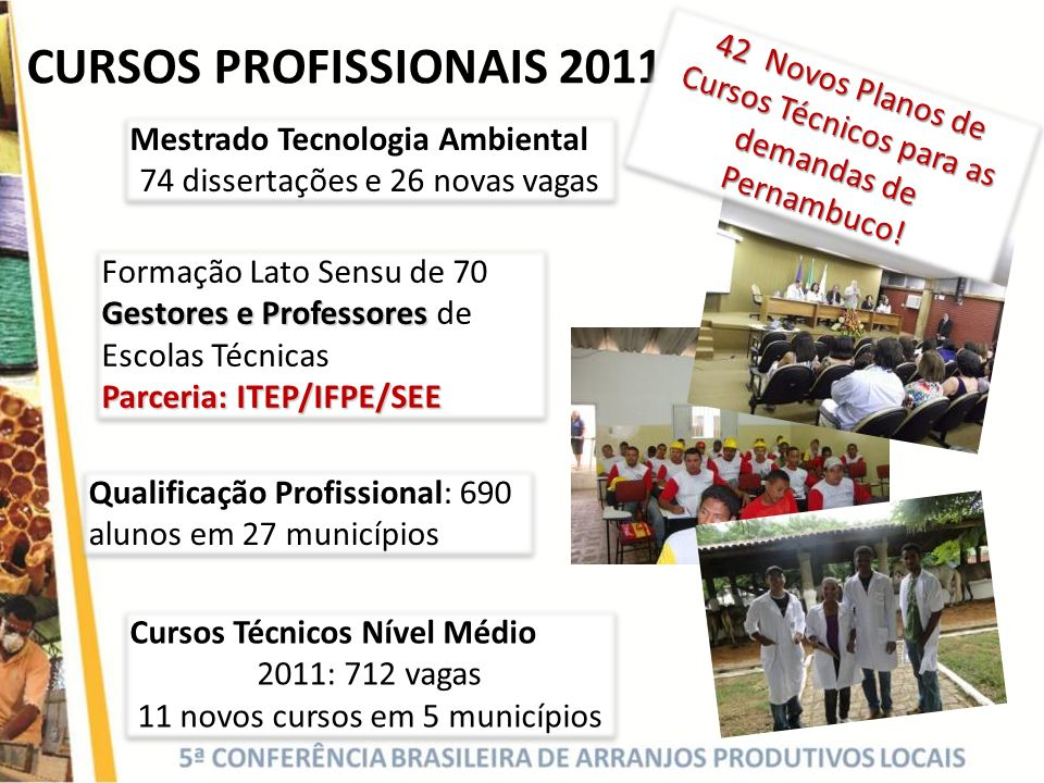 CURSOS PROFISSIONAIS 2011 42 Novos Planos de Cursos Técnicos para as demandas de Pernambuco! Mestrado Tecnologia Ambiental.