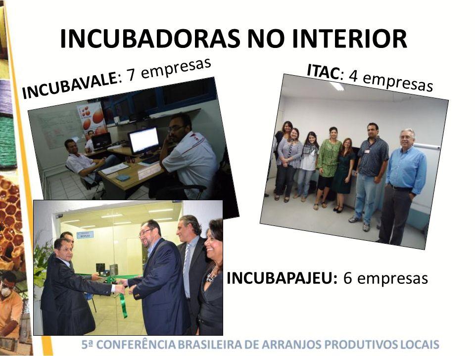 INCUBADORAS NO INTERIOR