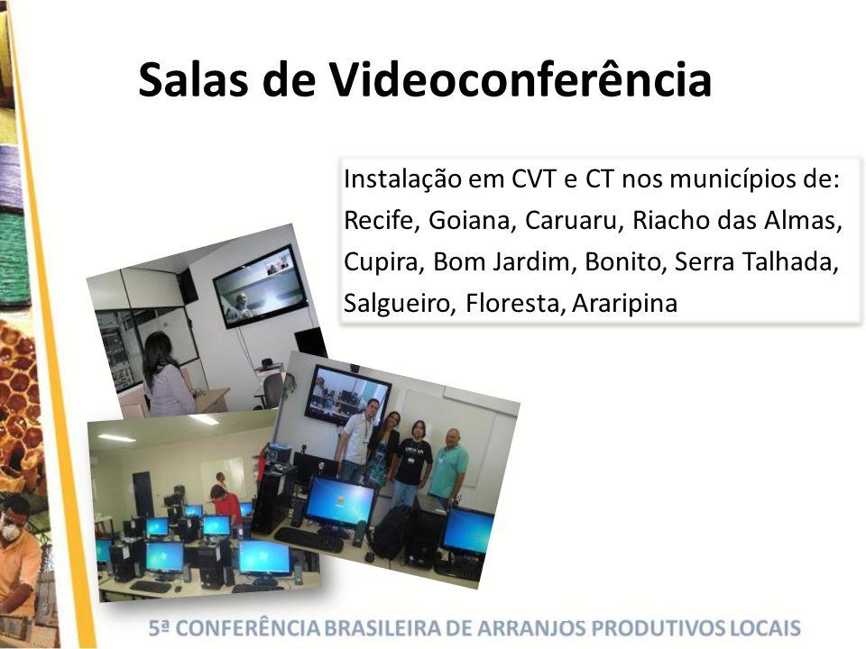 Salas de Videoconferência