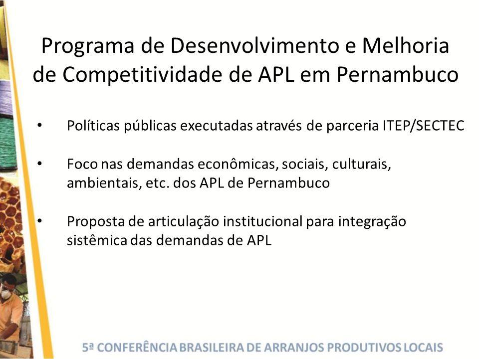 Programa de Desenvolvimento e Melhoria de Competitividade de APL em Pernambuco