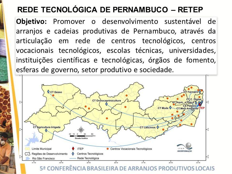 REDE TECNOLÓGICA DE PERNAMBUCO – RETEP