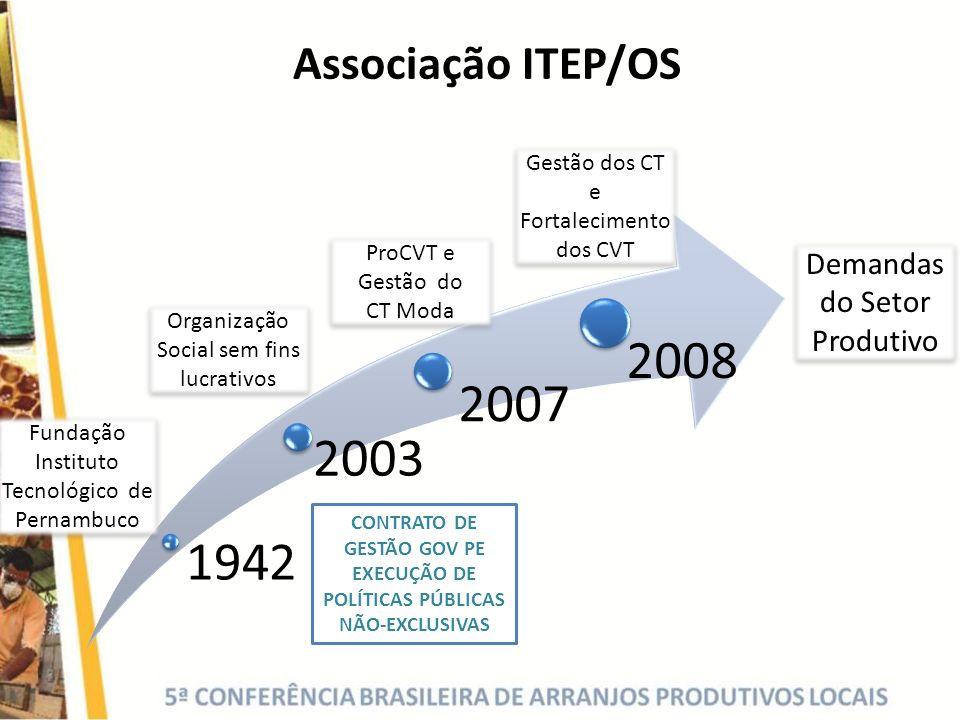 CONTRATO DE GESTÃO GOV PE EXECUÇÃO DE POLÍTICAS PÚBLICAS
