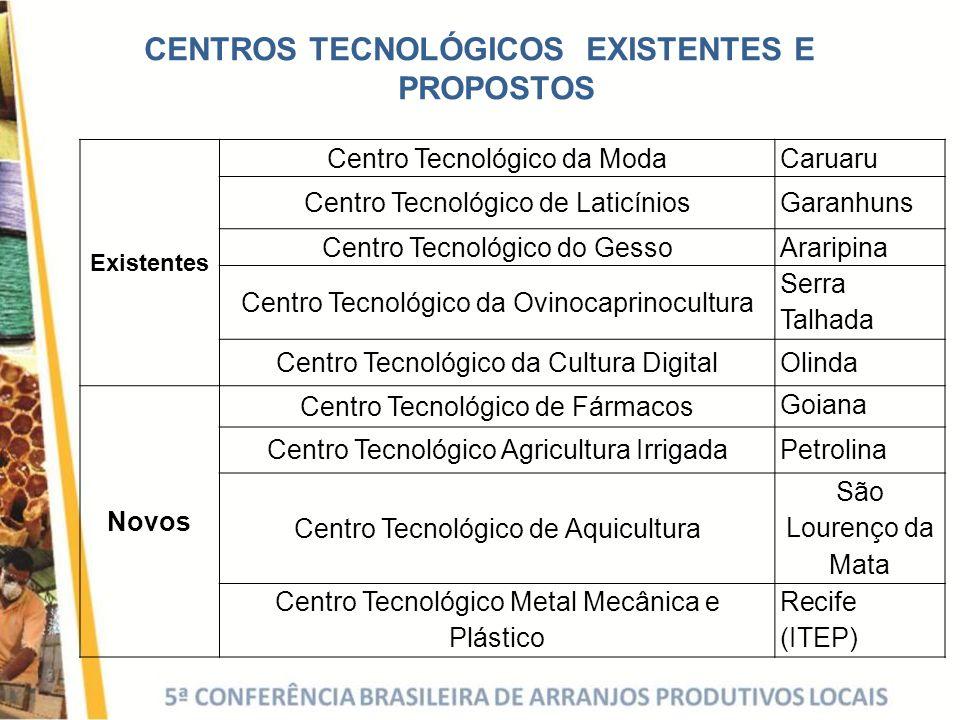 CENTROS TECNOLÓGICOS EXISTENTES E PROPOSTOS