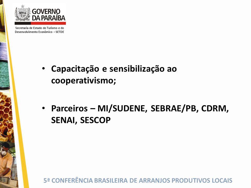 Secretaria de Estado do Turismo e do Desenvolvimento Econômico – SETDE