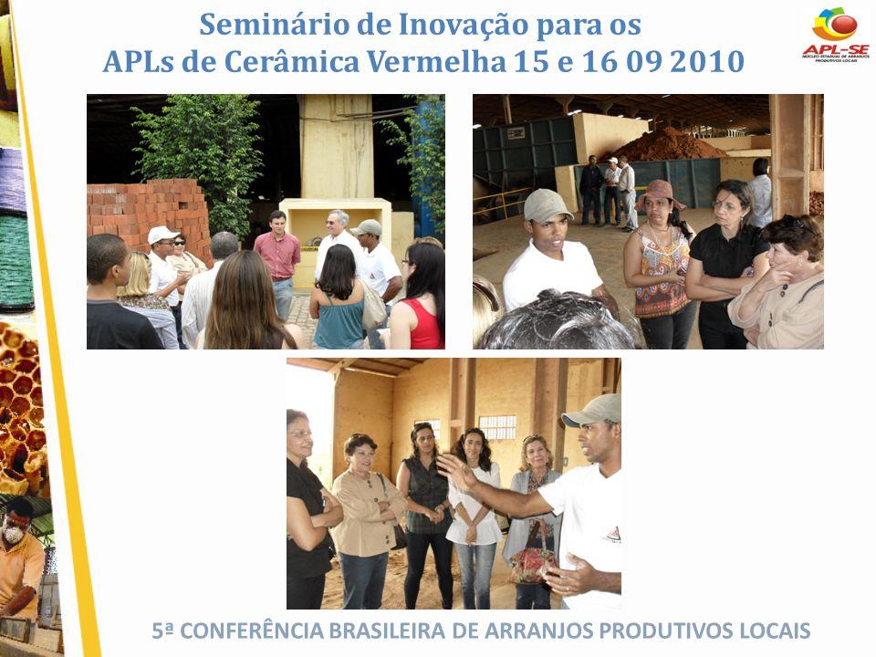 Seminário de Inovação para os