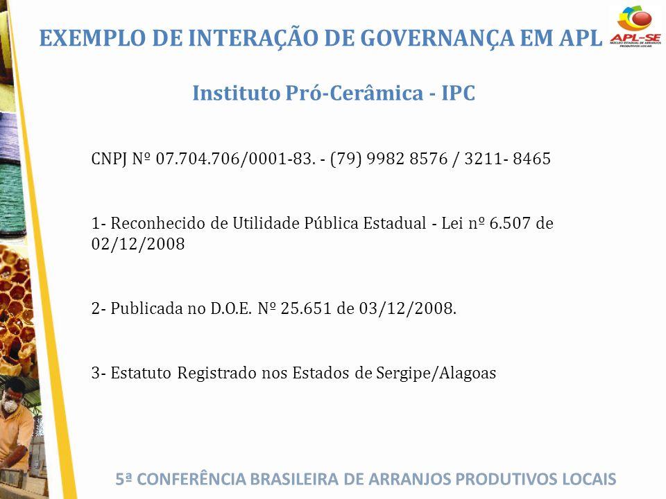 EXEMPLO DE INTERAÇÃO DE GOVERNANÇA EM APL Instituto Pró-Cerâmica - IPC