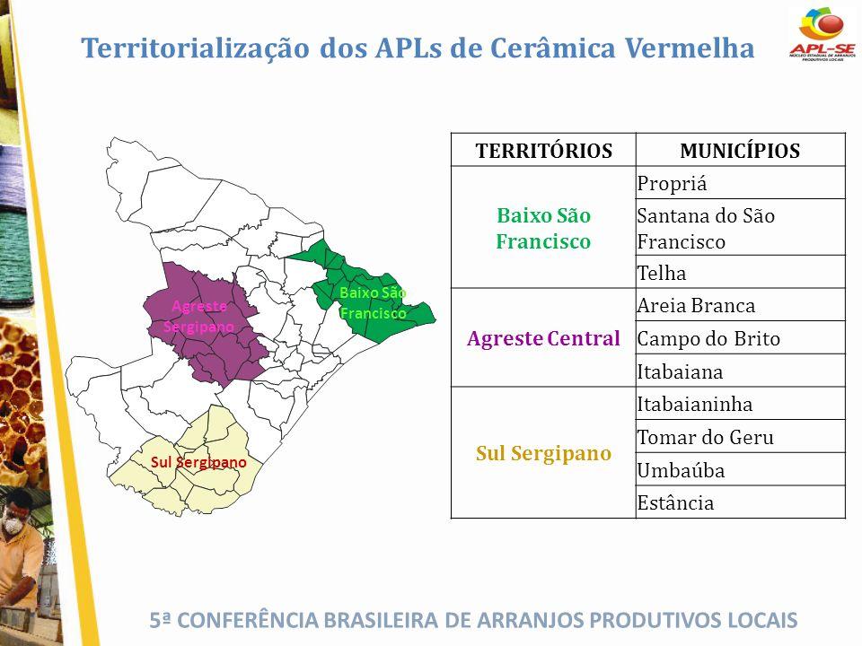 Territorialização dos APLs de Cerâmica Vermelha