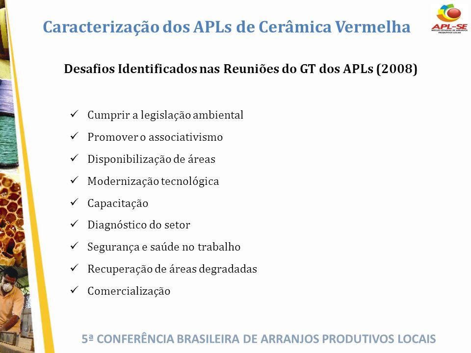 Caracterização dos APLs de Cerâmica Vermelha