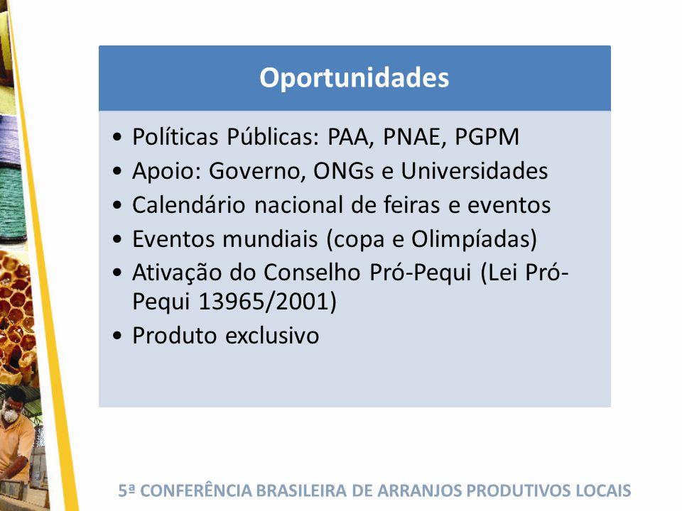 Oportunidades Políticas Públicas: PAA, PNAE, PGPM