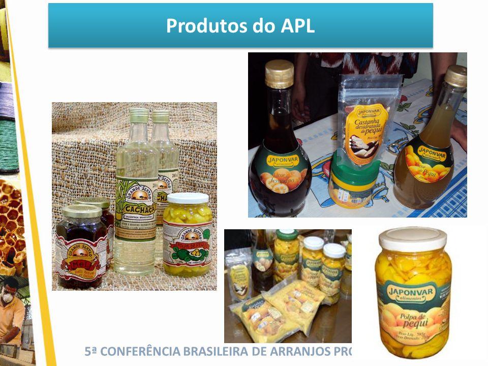 Produtos do APL