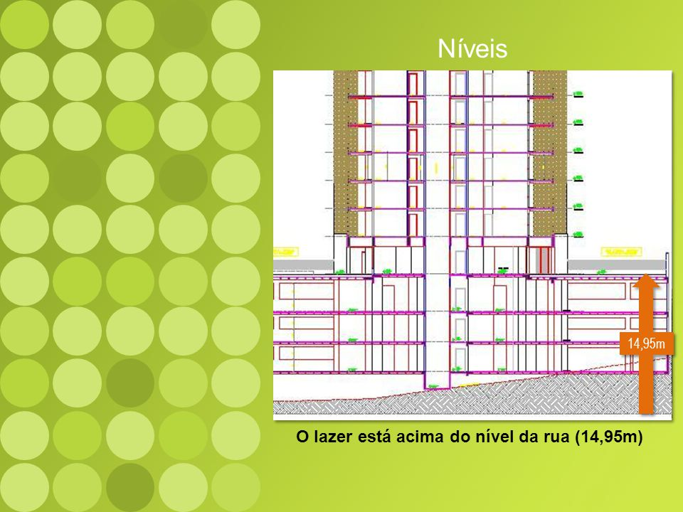 Níveis 14,95m O lazer está acima do nível da rua (14,95m)