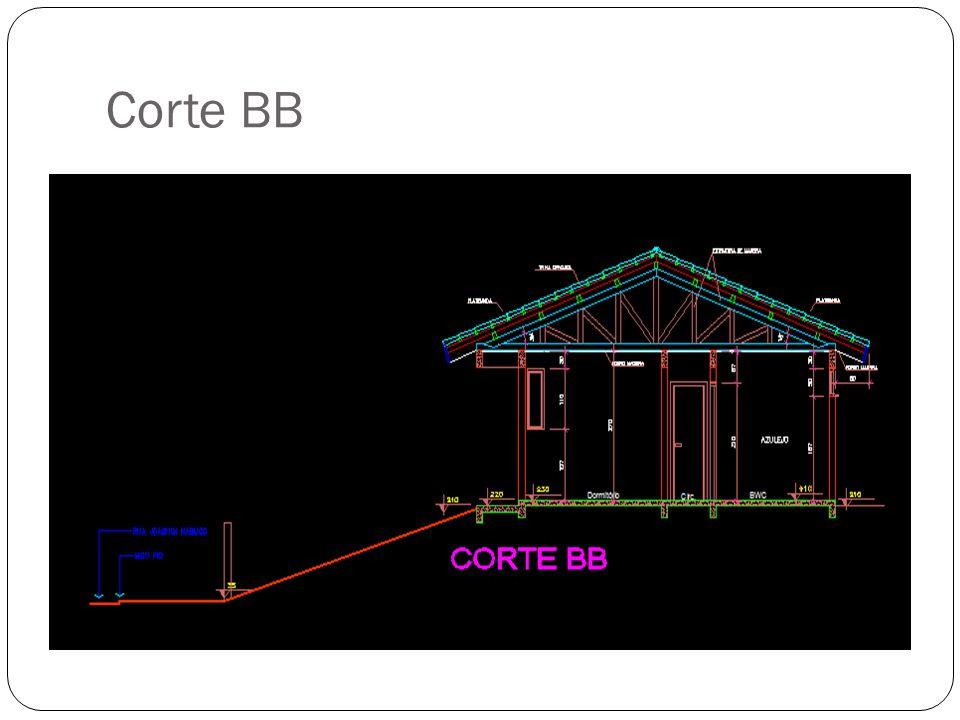 Corte BB