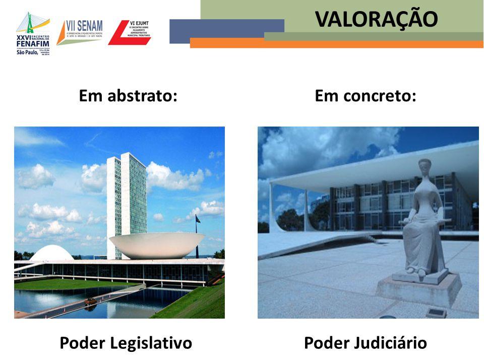 VALORAÇÃO Em abstrato: Em concreto: Poder Legislativo Poder Judiciário