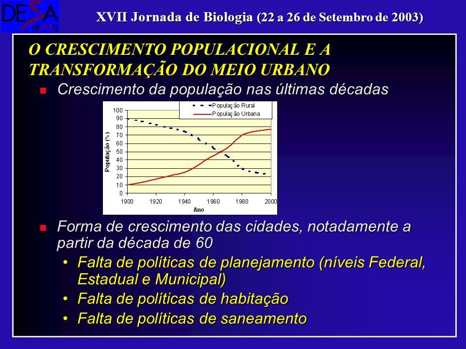 O CRESCIMENTO POPULACIONAL E A TRANSFORMAÇÃO DO MEIO URBANO
