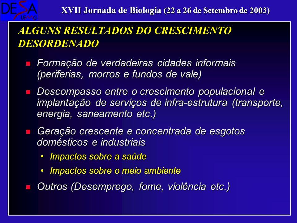 ALGUNS RESULTADOS DO CRESCIMENTO DESORDENADO