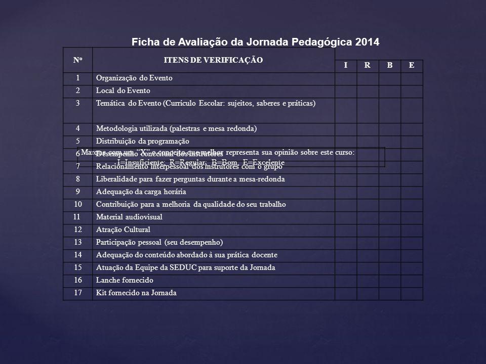 Ficha de Avaliação da Jornada Pedagógica 2014