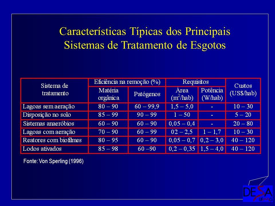 Características Típicas dos Principais Sistemas de Tratamento de Esgotos