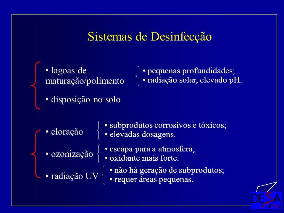 Sistemas de Desinfecção