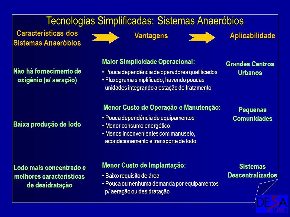 Tecnologias Simplificadas: Sistemas Anaeróbios