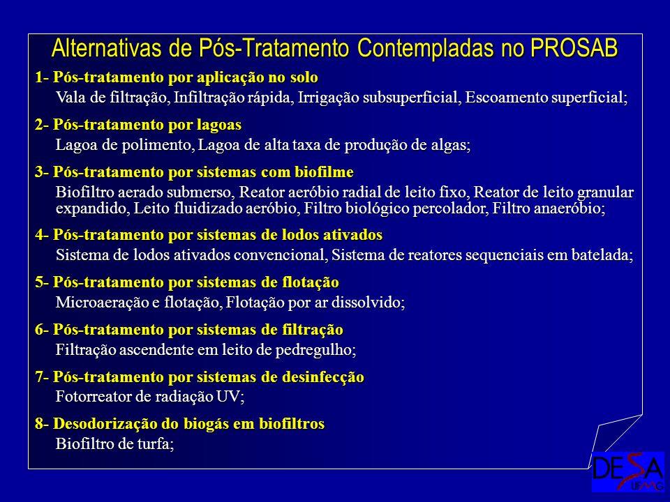 Alternativas de Pós-Tratamento Contempladas no PROSAB