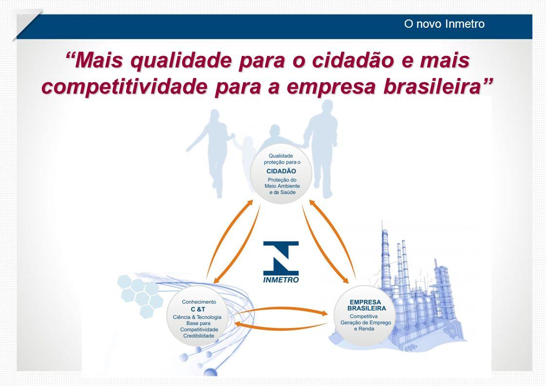 O novo Inmetro Mais qualidade para o cidadão e mais competitividade para a empresa brasileira