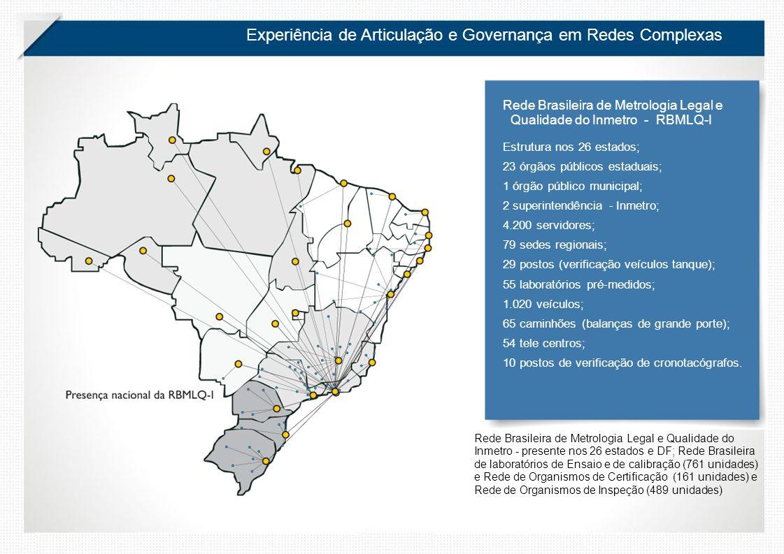 Experiência de Articulação e Governança em Redes Complexas
