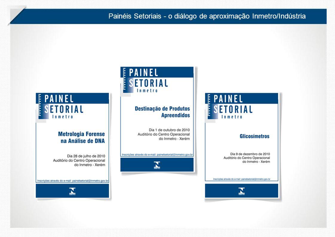 Painéis Setoriais - o diálogo de aproximação Inmetro/Indústria