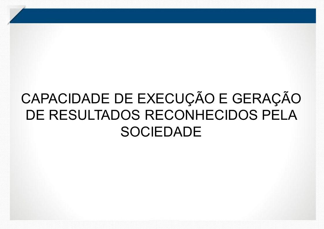 CAPACIDADE DE EXECUÇÃO E GERAÇÃO DE RESULTADOS RECONHECIDOS PELA SOCIEDADE