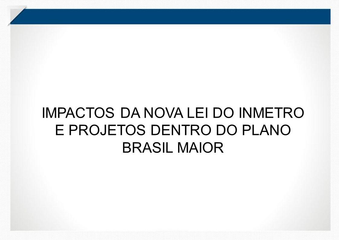 IMPACTOS DA NOVA LEI DO INMETRO E PROJETOS DENTRO DO PLANO BRASIL MAIOR