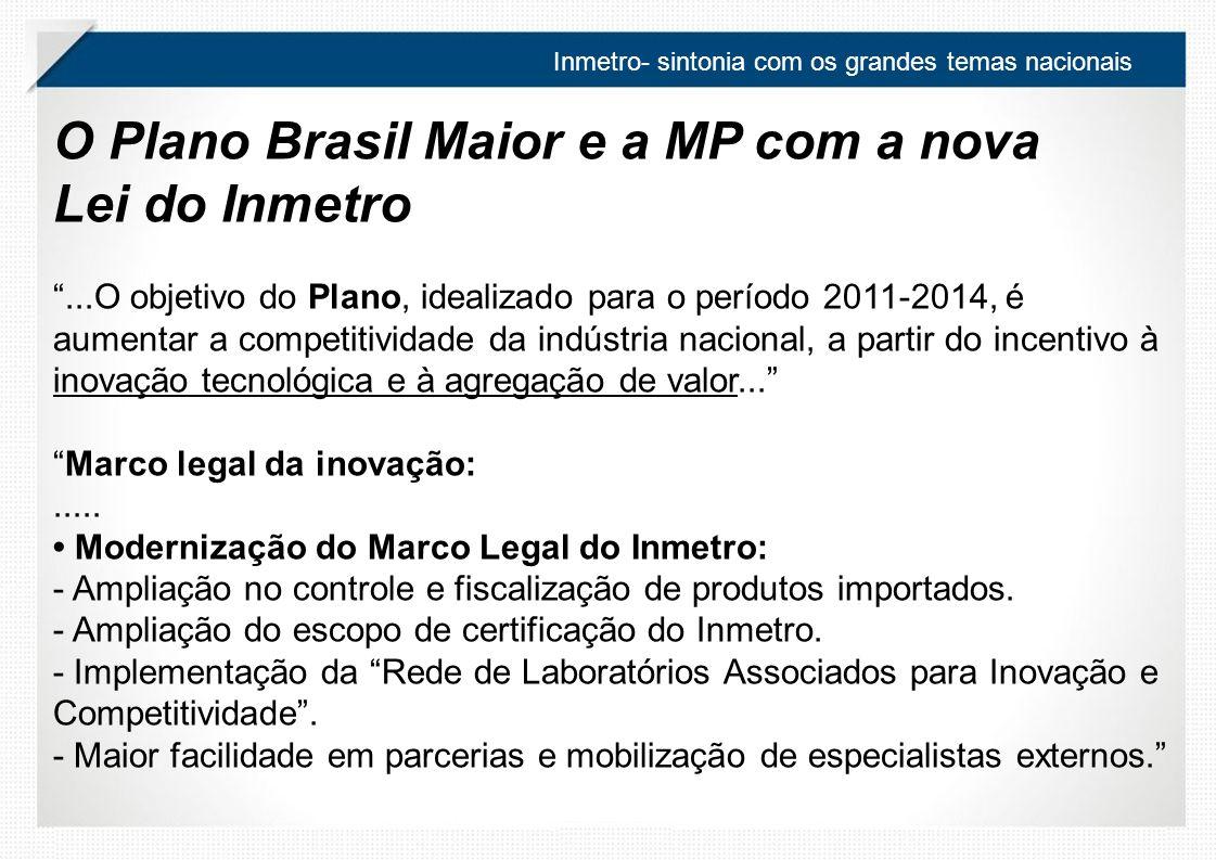 O Plano Brasil Maior e a MP com a nova Lei do Inmetro