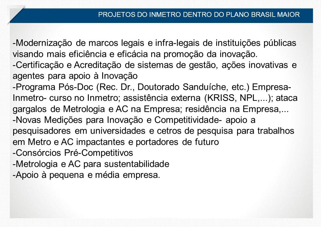 -Consórcios Pré-Competitivos -Metrologia e AC para sustentabilidade