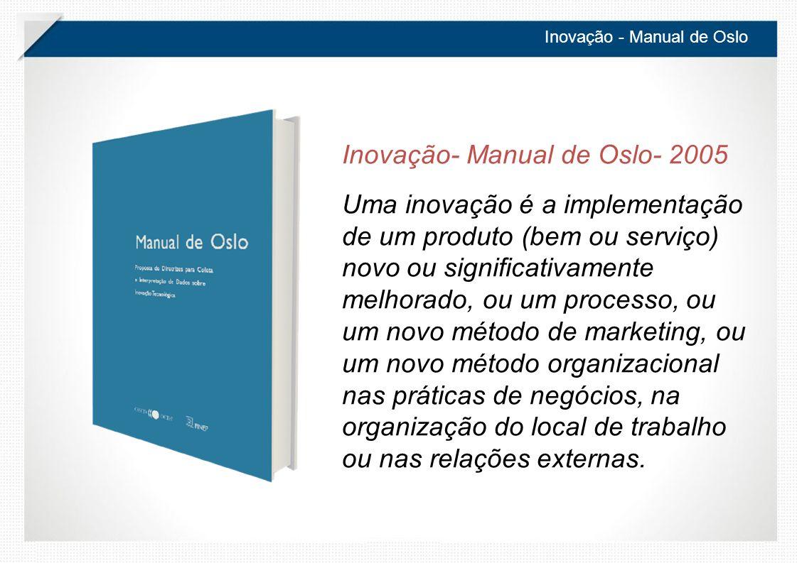 Inovação- Manual de Oslo- 2005