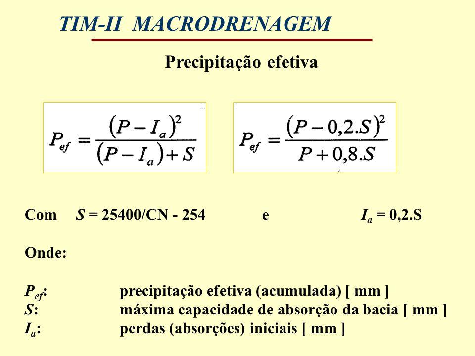 Precipitação efetiva Com S = 25400/CN - 254 e Ia = 0,2.S Onde: