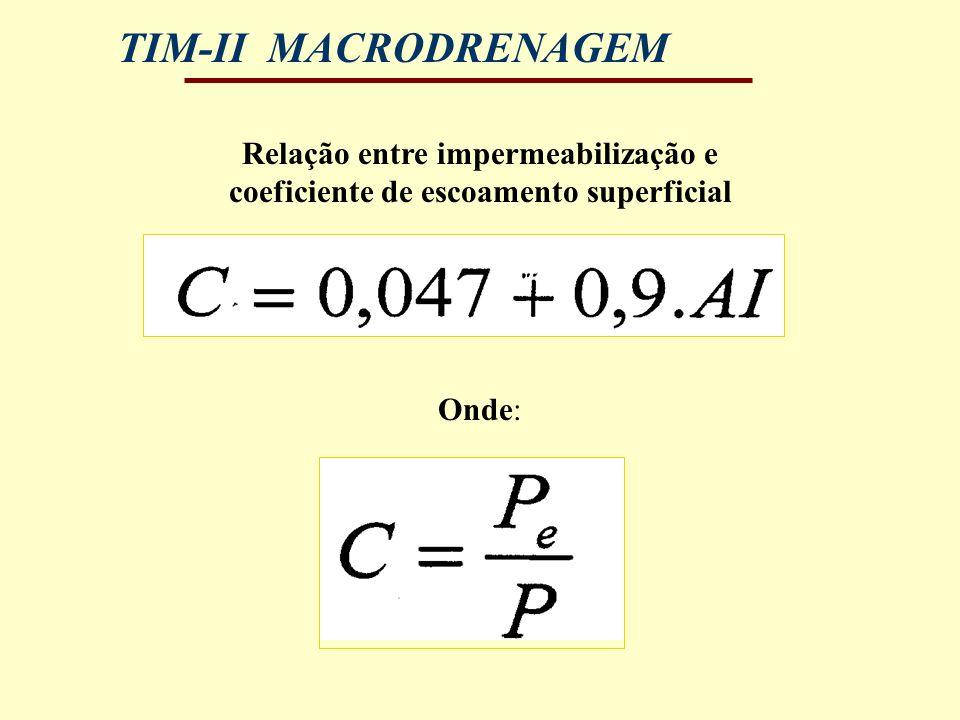 Relação entre impermeabilização e coeficiente de escoamento superficial