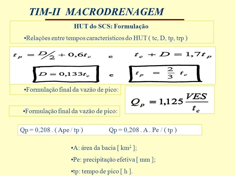 Relações entre tempos característicos do HUT ( tc, D, tp, trp )