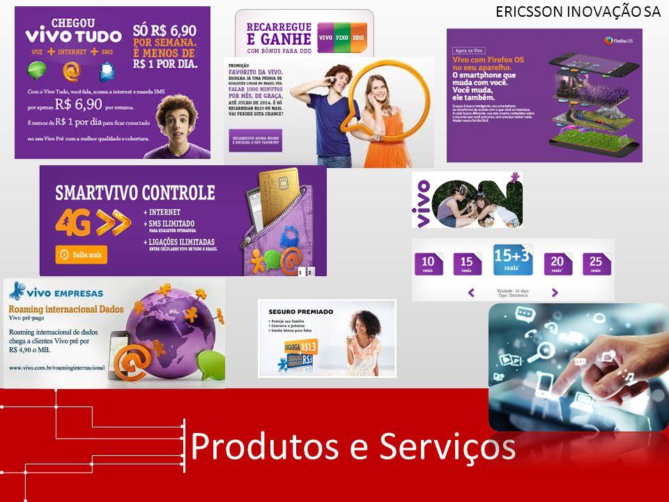 ERICSSON INOVAÇÃO SA Produtos e Serviços