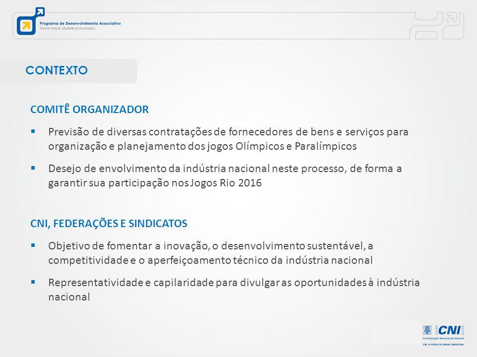 CONTEXTO COMITÊ ORGANIZADOR.